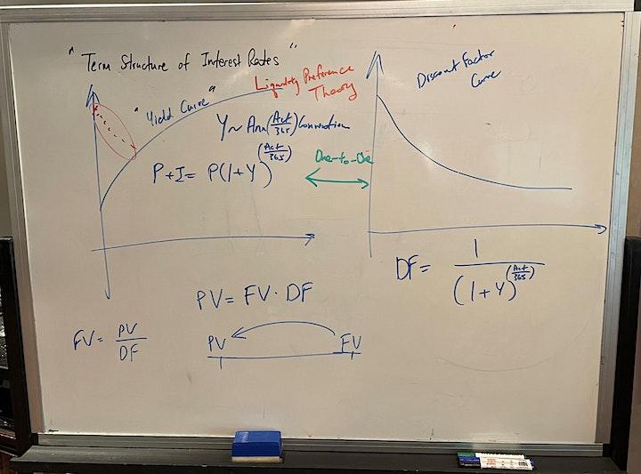 PFD01: Financial Derivatives Part I Seminar Training Program image