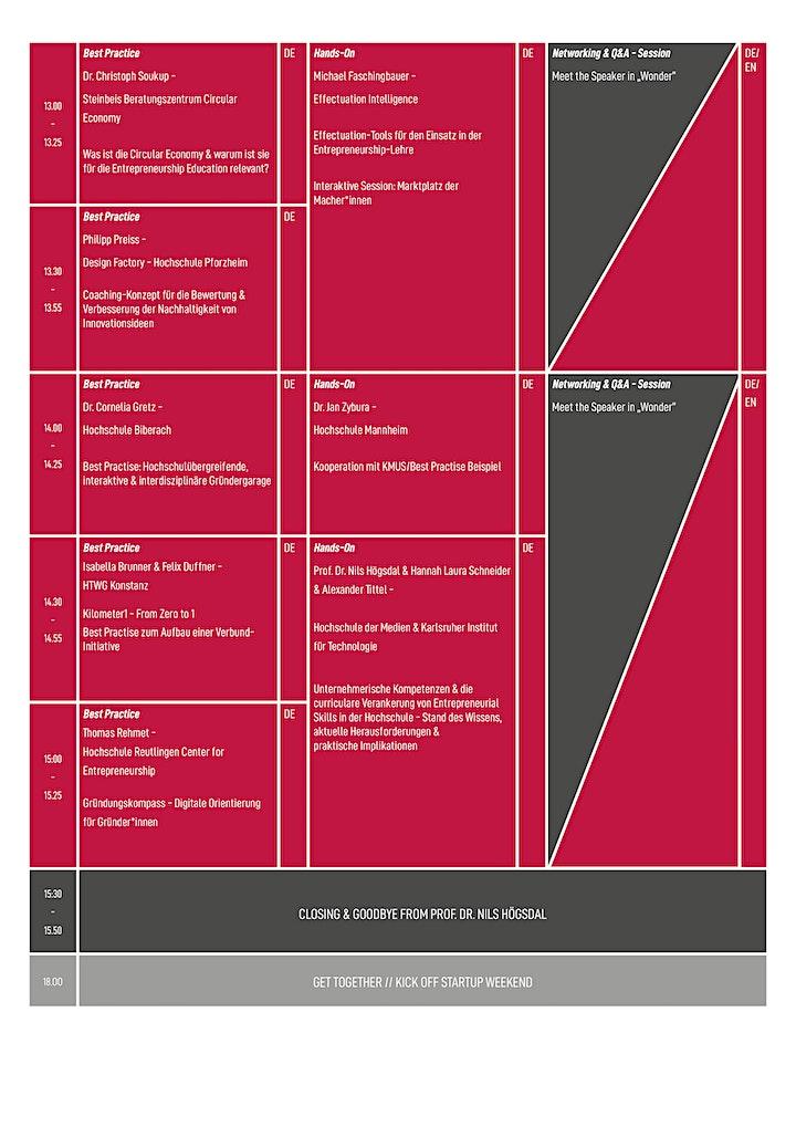 IEES 2020 Community Edition: Entrepreneurship Education @Baden-Württemberg: Bild