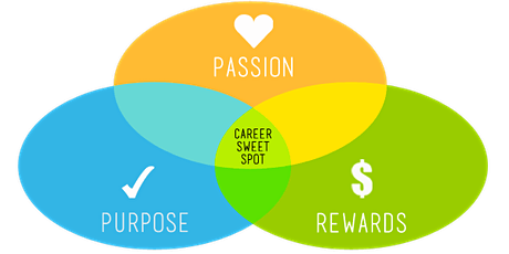 Dare to be Deliberate – Level Up Your Career tickets