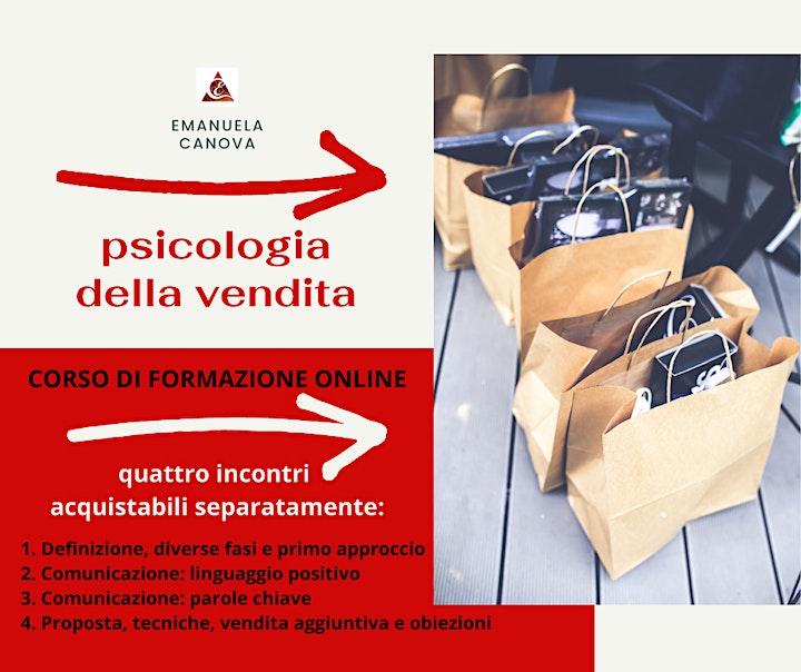 Immagine PSICOLOGIA della VENDITA