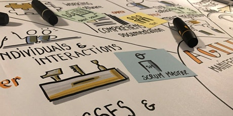 2DAY  bikablo® visual facilitation for Agile practitioners tickets