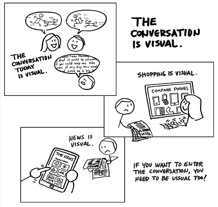Immagine The Ultimate Presentation Skills Couse