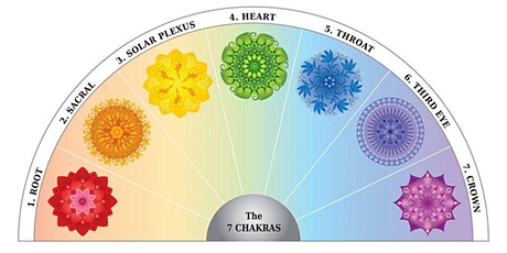 Chakras the Spinning Wheels of Energy & Well-Being	~NOV 29th- DEC 20th ~ tickets
