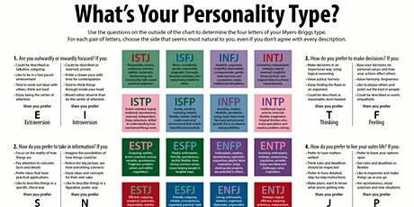 Exploring Your Personality (MBTI)! tickets