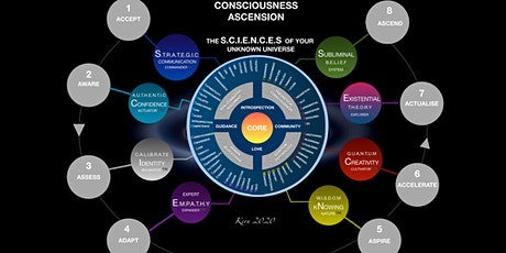 FREE 2 DAY TRAINING In Learning the Sciences Of The Unknown Universe ... tickets