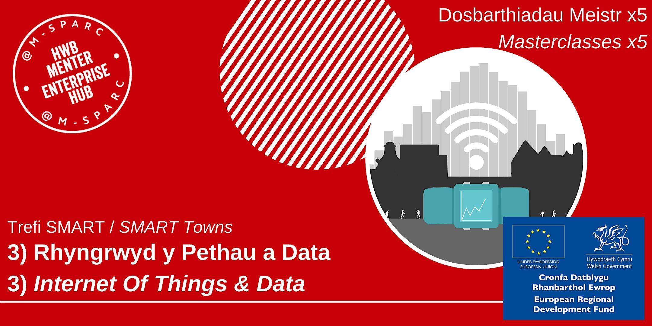 Trefi SMART-Rhyngrwyd y Pethau a Data/SMART Towns-Internet of Things & Data