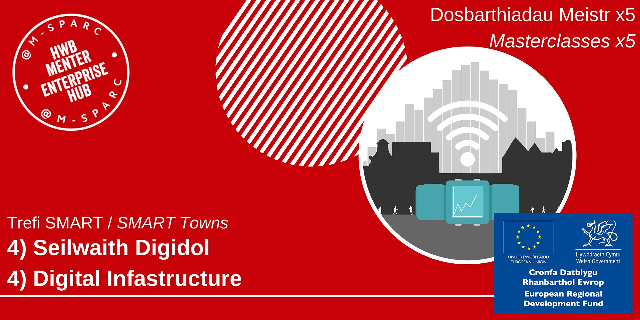 Trefi SMART-Seilwaith Digidol/SMART Towns-Digital Infrastructure