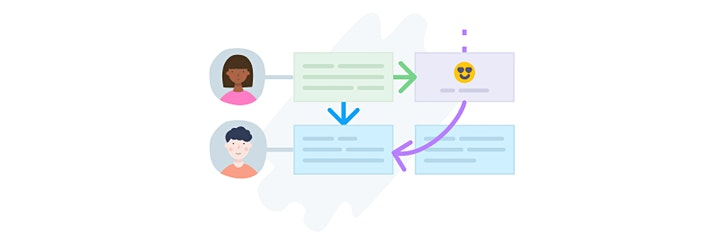 Multiple Personas on One Journey Map: Why, When, and How image