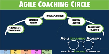 Agile Coaching Circle tickets