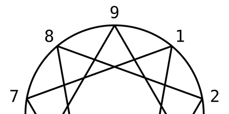 The Witches' Enneagram: Introduction tickets