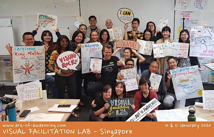 Art of Awakening Visual Facilitation Lab - Singapore Apr 2021 image