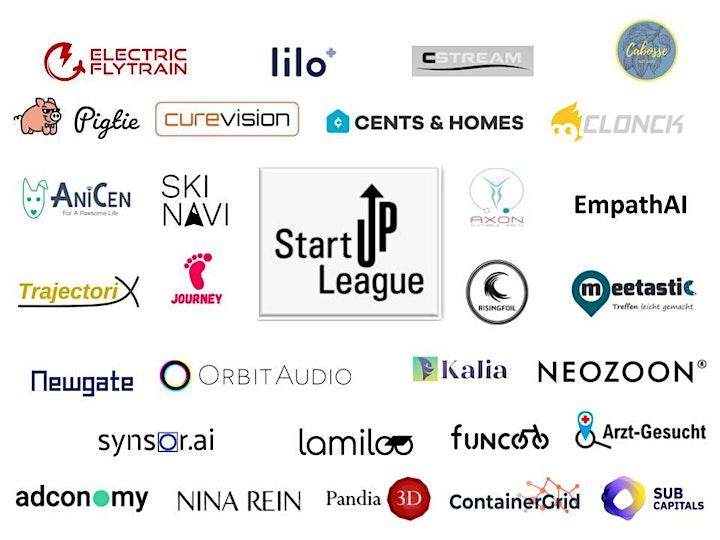 Innovations-Café (online) ++ Start-ups virtuell erleben ++ Pitches & Messe: Bild