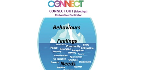 CONNECT Out  Meetings- Restorative Facilitator (Online) tickets