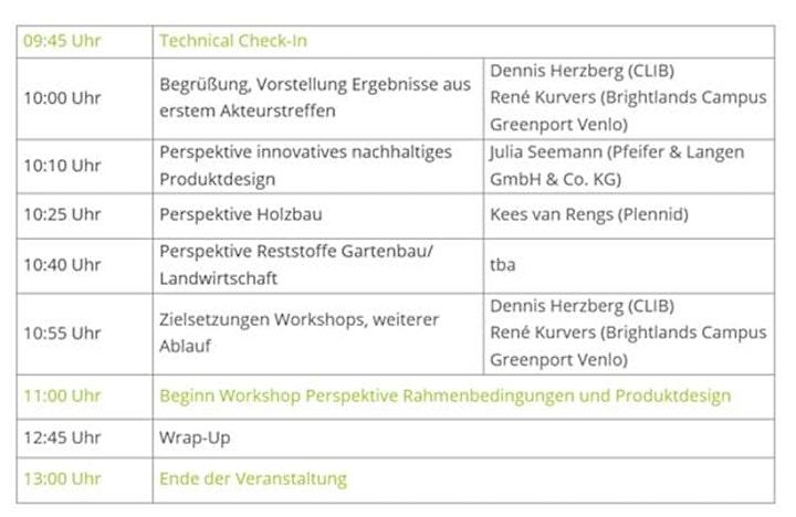 CIRCULAR-BIO 2. Akteurstreffen - Rahmenbedingungen + Produktdesign: Bild