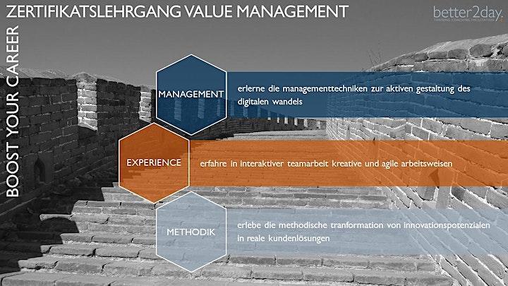 Zertifikatslehrgang Value Management - VM BASISMODUL: Bild