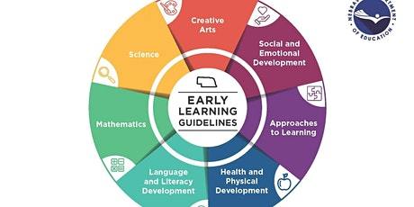 Early Learning Guidelines - Language/Literacy- Virtual (Tues/Thurs Evening) tickets