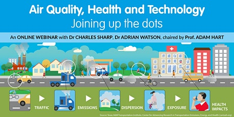Air quality, health and technology – joining up the dots tickets