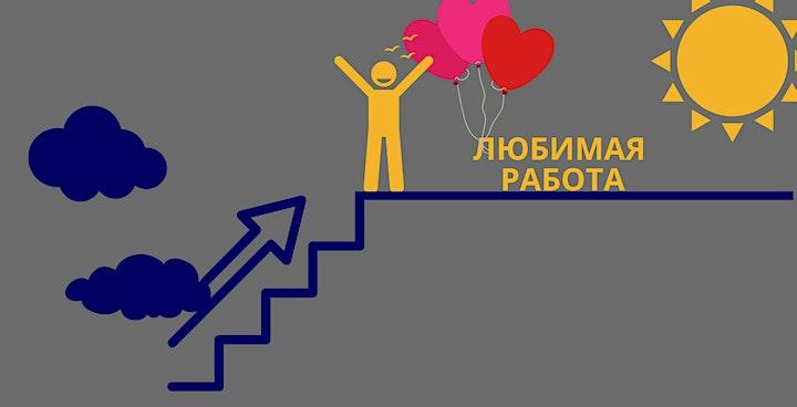 "Марафон 14 дней ""Профайлинг"" по талантам и потенциалам"" image"