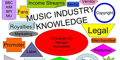 BBM 2021 New Year Music Industry Knowledge-Boosting Online Masterclass tickets