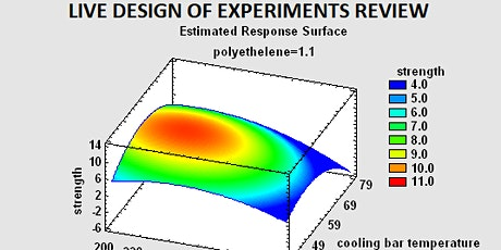 Live Personalized Design of Experiments (DOE) Review tickets