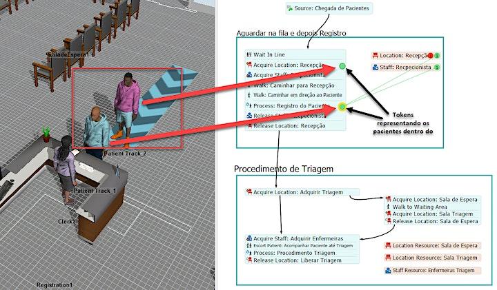 Imagem do evento Planejamento e dimensionamento de Headcounts e leitos em Healthcare I