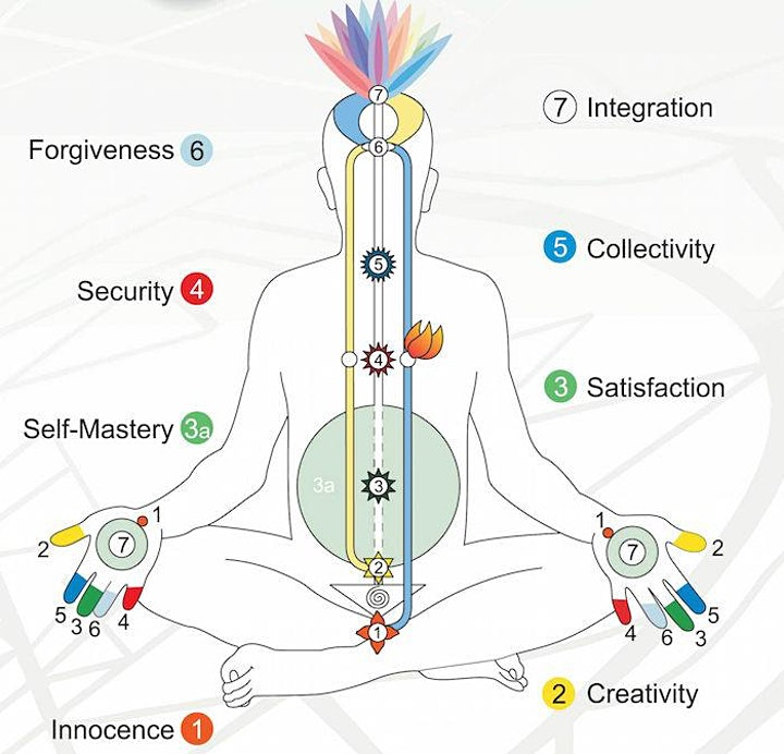 Free 4-week Online Guided Meditation course image