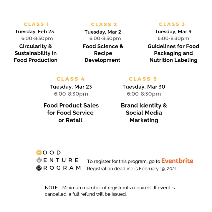 5-DAY PIVOT TO CPG BOOTCAMP image