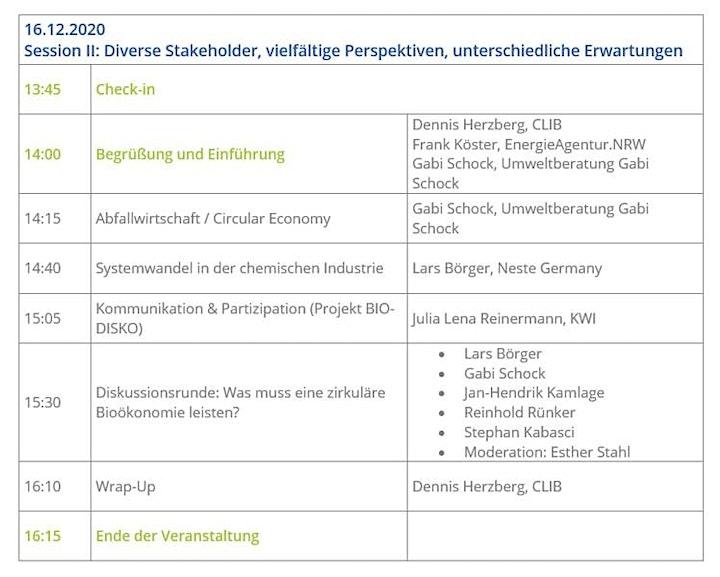 RIN Stoffströme Jahrestagung 2020  - Session II: Bild