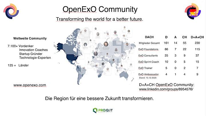 DACH OpenExo Community Mittwoch- Transformation für eine bessere Zukunft: Bild