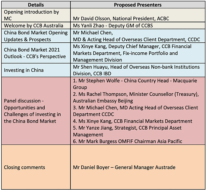 China's Fixed Income Market - CCBS OMFIF China Capital Markets Series image