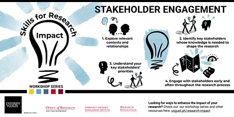 Skills for Research Impact Series: Stakeholder Engagement tickets