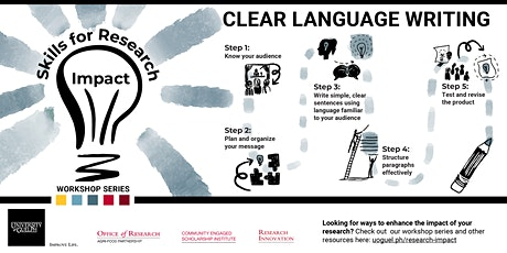 Skills for Research Impact Series: Clear Language Writing tickets
