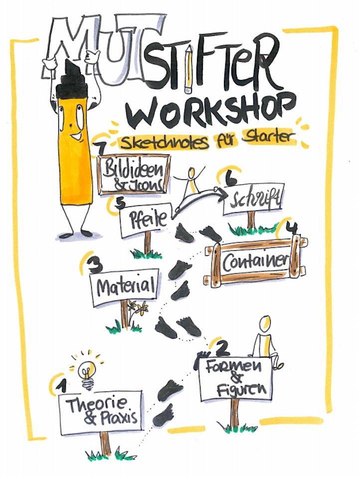 Sketchnotes für dein Business - der Workshop für Einsteiger (Online): Bild