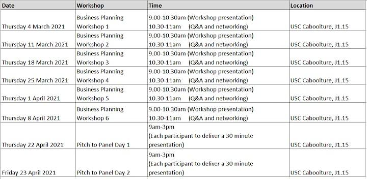 Moreton Bay Business Planning Workshops image