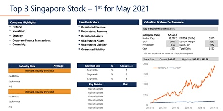 May 2021 - Top 3 Singapore & Global Stocks tickets