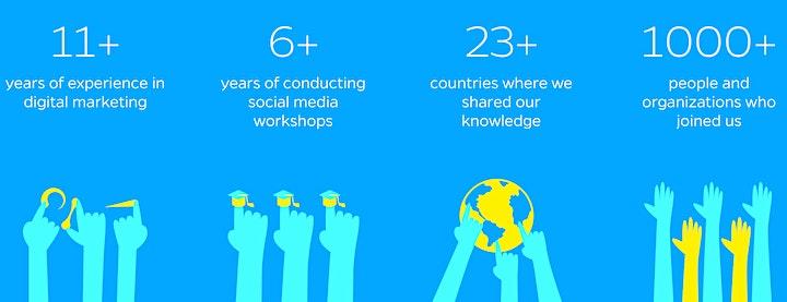 Facebook Marketing Online Seminar - Alles was du über Facebook wissen musst image
