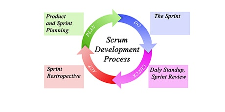 4 Weekends Only Scrum Developer Training Course in Guildford tickets