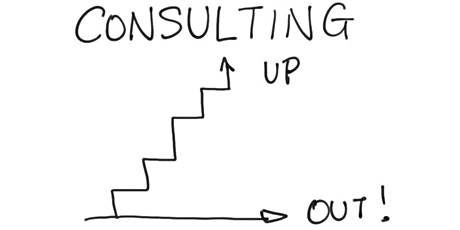For Consultants: Learn if You're on the Up-or-Out Track and What to Do tickets