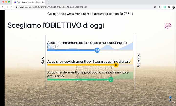 Immagine Come portare il Team Coaching on line (ampliando efficacia e business)