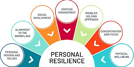 Resilience - the Grit Factor (Webinar) tickets