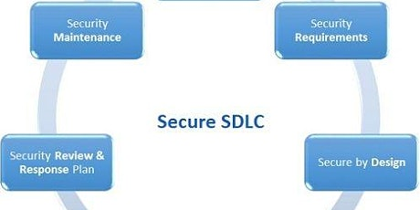 Chris Elbring presents Application Security throughout the SDLC tickets