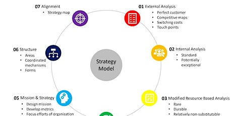 Live Online Strategy Workshop: Designing & Implementing Practical Strategy tickets