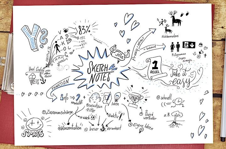 Sketch Notes - zeichnerische  Mitschriften für einfach alles - Wien: Bild