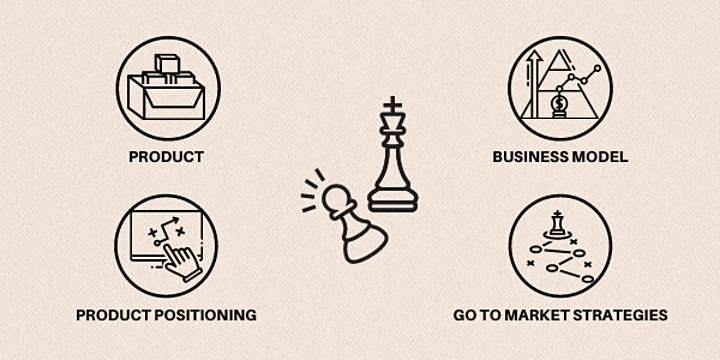 [Startups] : Survival & Growth Strategies for Startups image