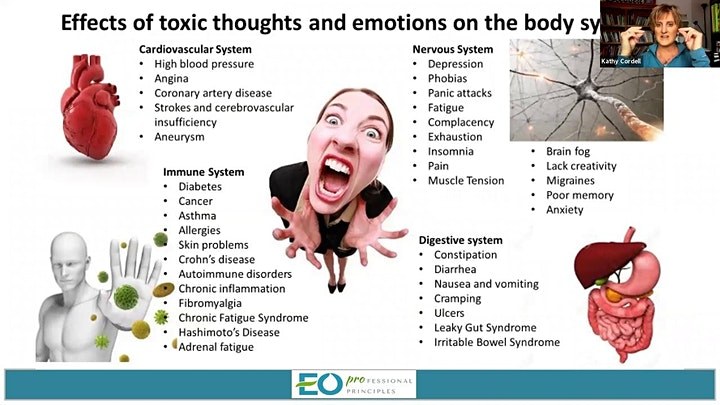 Tools to manage the feelings of overwhelm, stress, anxiety, depression. image