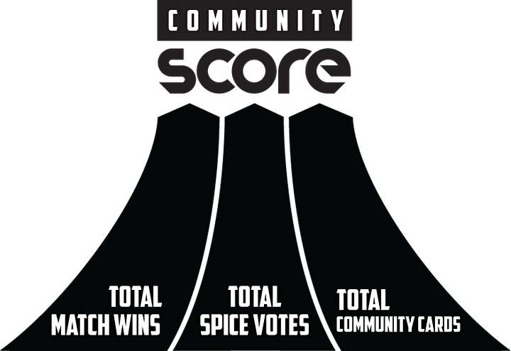 Boreal Community Cup – Old School 93/94 image