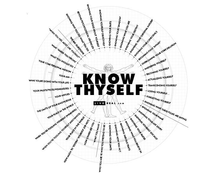 SELF MASTERY - KNOW THYSELF - CO-CREATE YOUR BEST SELF - ABUNDANCE - LOVE image