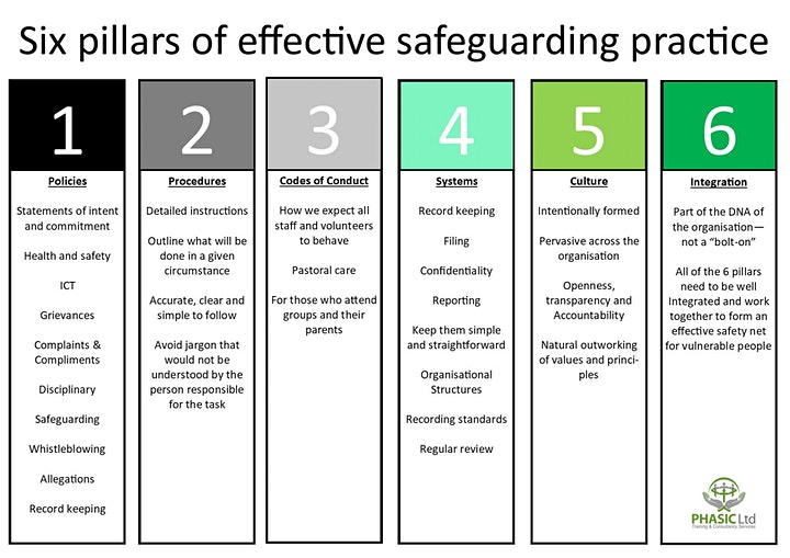 Safeguarding for Managers in Early Years and Other Organisations image