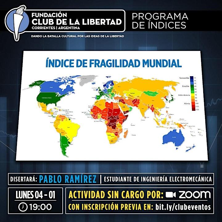 Imagen de CLUB DE LA LIBERTAD -  PRESENTACIÓN DE INDICES - INDICE DE FRAGILIDAD