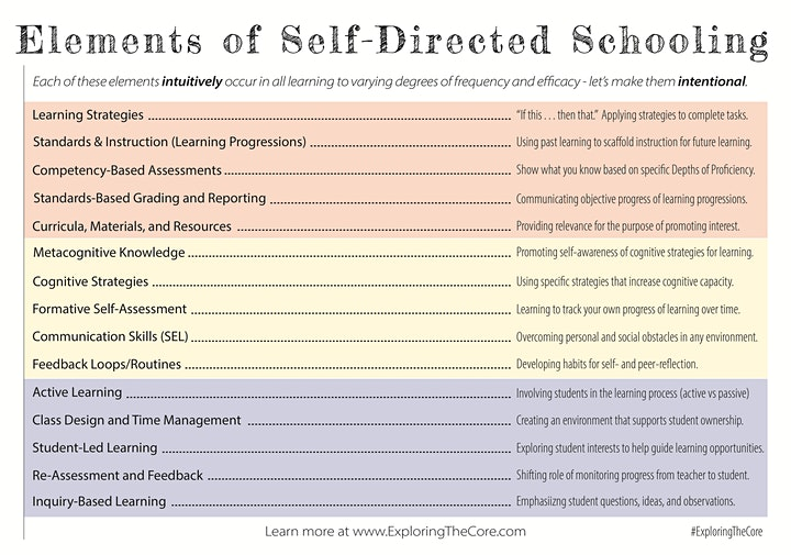 15 Elements of Self-Directed Schooling image